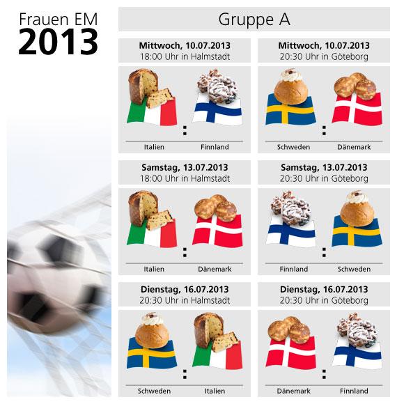 Frauen-EM-2013-Gruppe-A