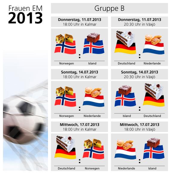 Frauen-EM-2013-Gruppe-B