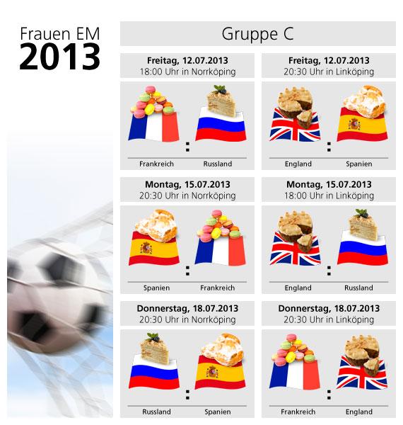 Frauen-EM-2013-Gruppe-C